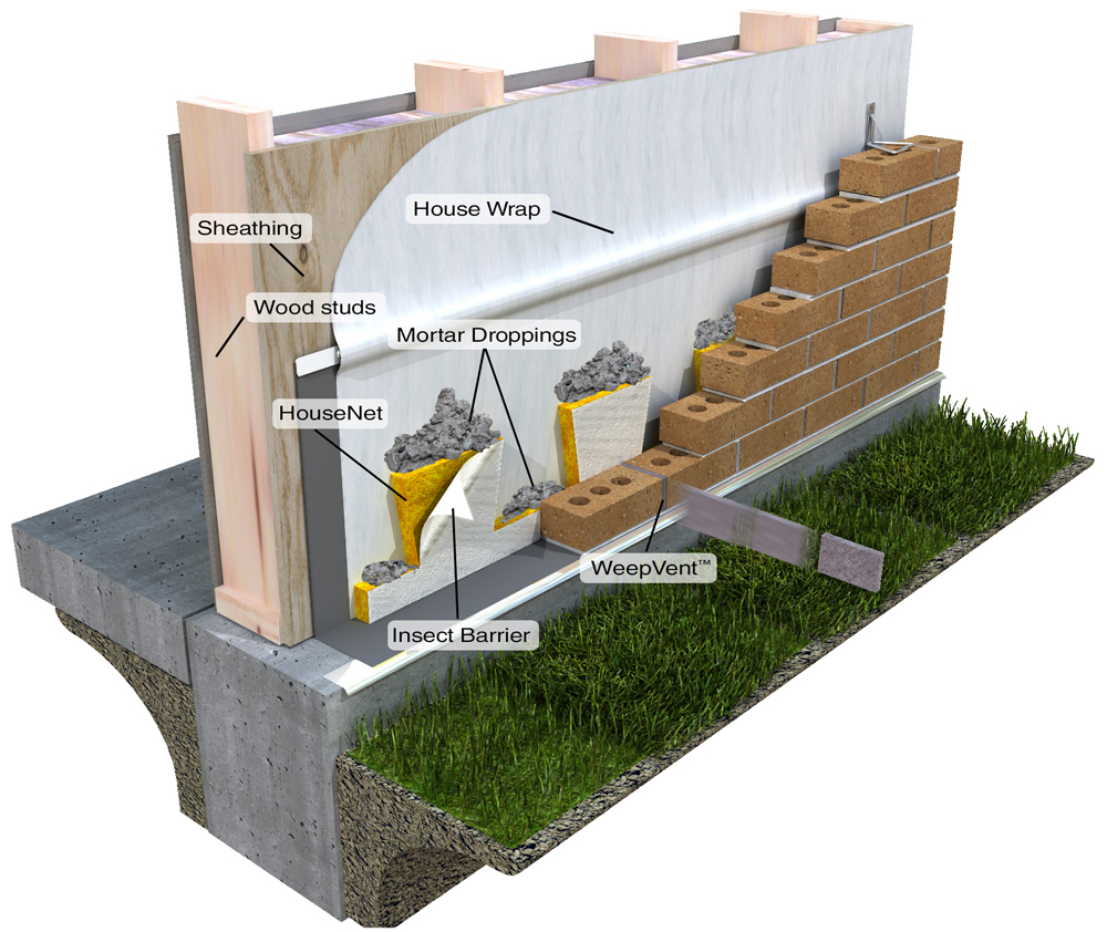 HouseNet Residential Cavity Wall Flashing Mortar Net Solutions - Brick cavity wall construction