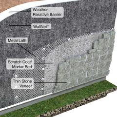 Wallnet drainage for stucco stone brick siding mortar for How to install stone veneer over stucco