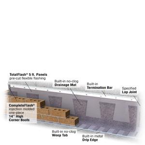 totalflash cavity wall flashing solution