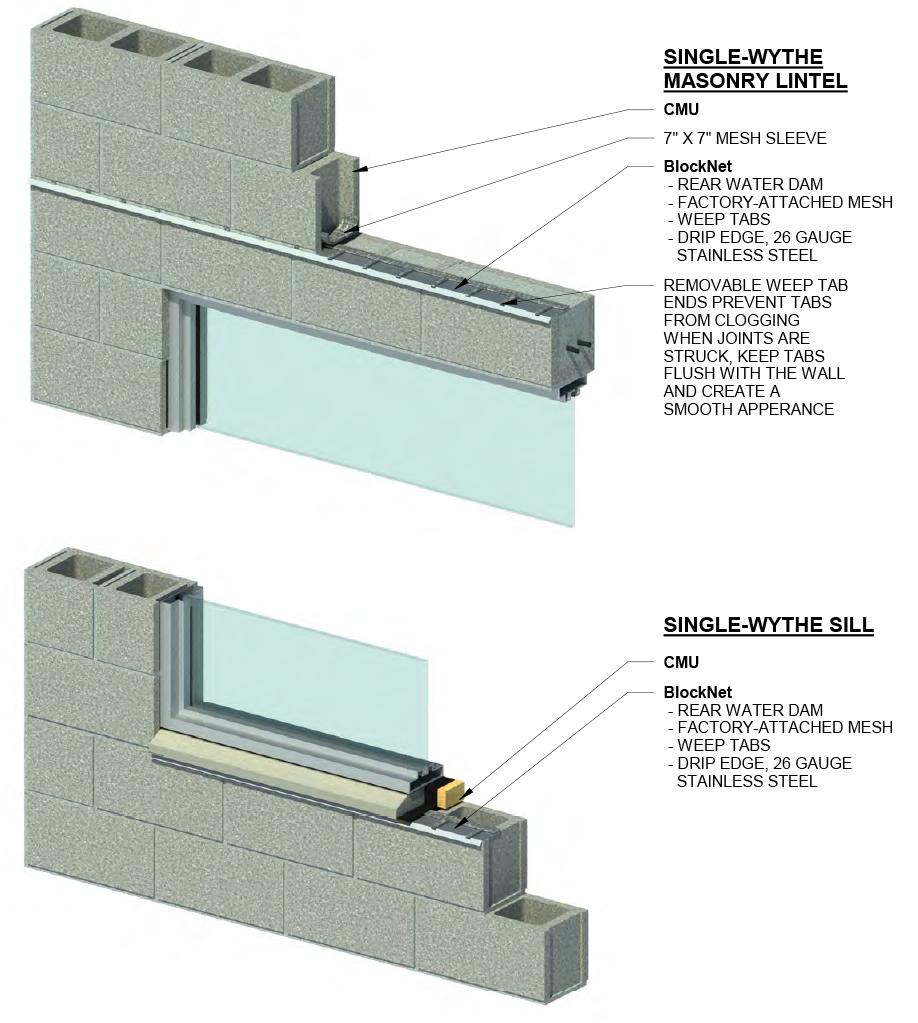 blocknet lintel sill
