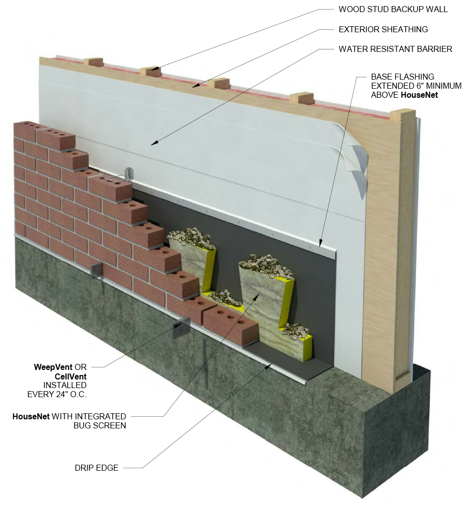 housenet wall base