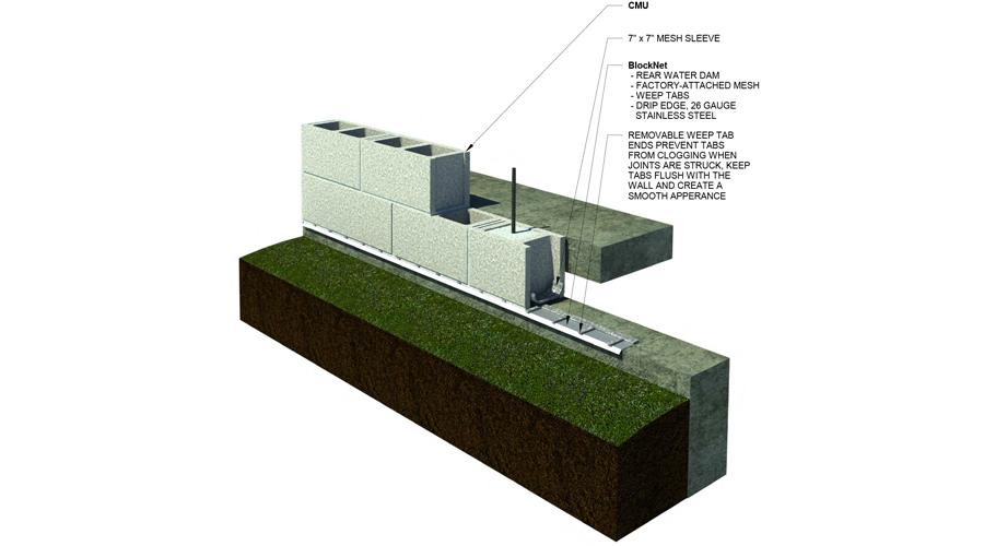 BlockNet Wall Base Detail