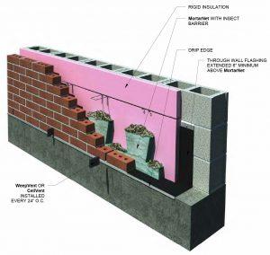 mortarnet wall base