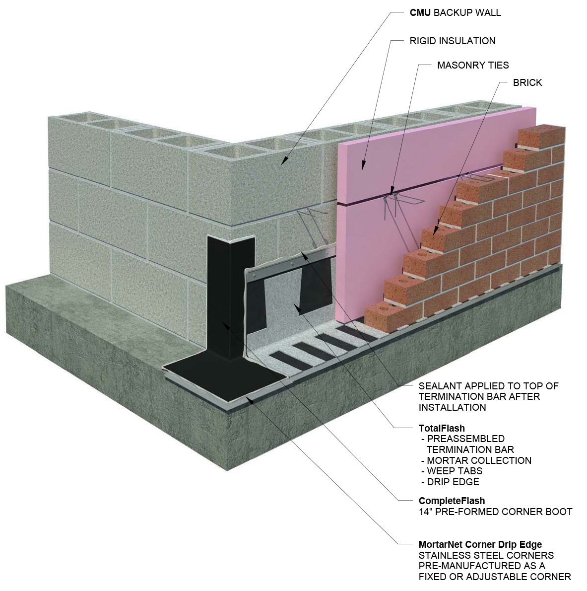TotalFlash vægbase - CMU