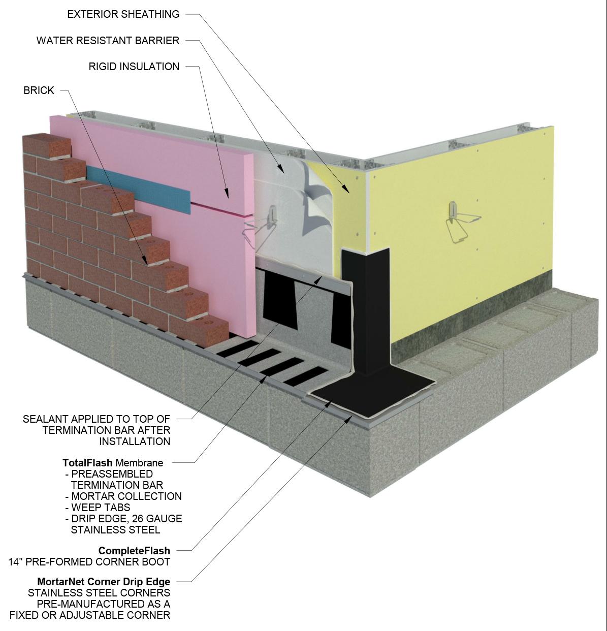 TotalFlash Vægbase - Stud